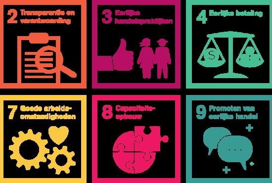 10 Fair Trade beginselen