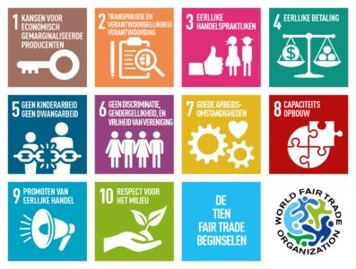 De tien fair trade beginselen
